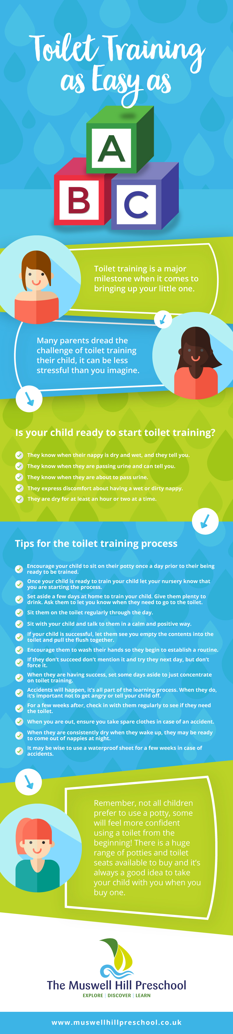 Toilet Training as easy as ABC